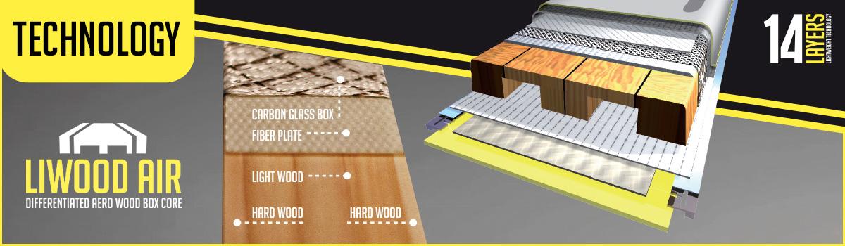 liwood_air_core