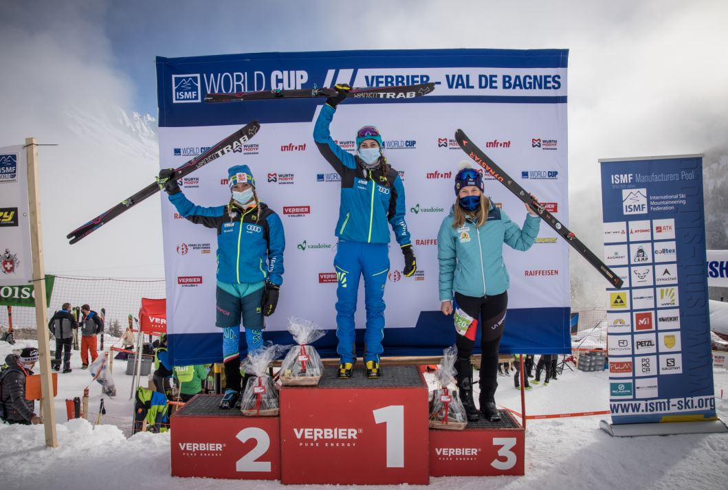 ISMF World Cup: Skitrabber results