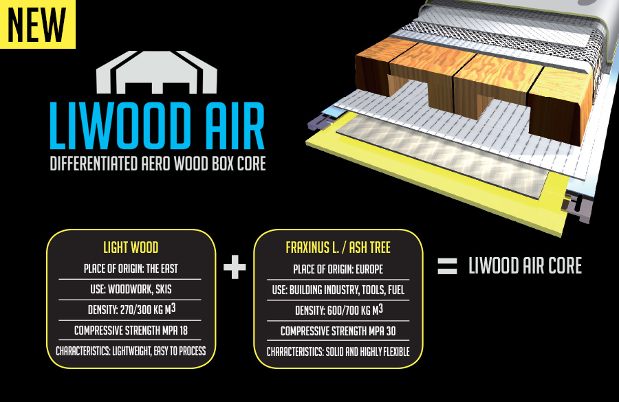 LIWOOD AIR: The evolution of the light-weight wood core